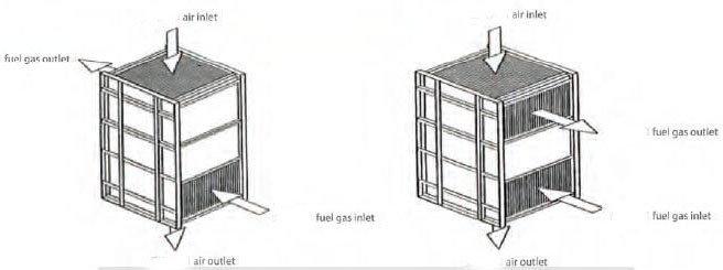 reverse flow type metal plate heat exchanger