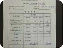 quality inspection report of sulfur dioxide