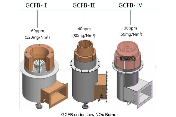 GCFB series Low NOx Burner